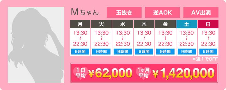 Mちゃん 玉抜き/逆AOK/AV出演 月~日 13:30~22:30[9時間] ※週1でOFF 1日平均/¥62,000 1ヶ月平均/¥1,420,000