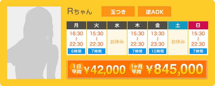 Rちゃん 玉付き/逆AOK 月 16:30~22:30 [6時間]  火 15:30~22:30 [7時間]  水 お休み 木 15:30~22:30 [7時間]  金 13:30~23:30 [10時間]  土 お休み 日 15:30~22:30 [7時間] 1日平均/¥42,000  1ヶ月平均/¥845,000